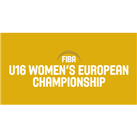 2019 FIBA U16 Women