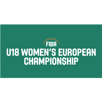 2021 FIBA U18 Women