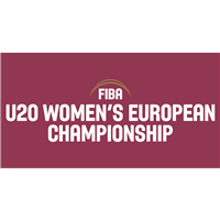 2021 FIBA U20 Women
