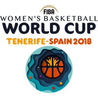 2018 FIBA Women