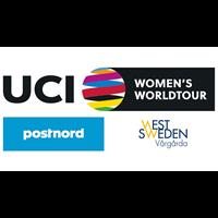 2018 UCI Cycling Women
