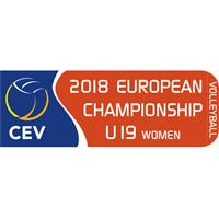 2018 European Volleyball Championship U19 Women Logo