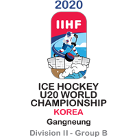 2020 Ice Hockey U20 World Championship Division II B Logo