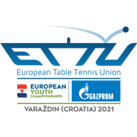 2021 European Table Tennis Youth Championships