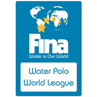 Image result for fina world league super final