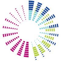 2015 World Artistic Gymnastics Championships Logo