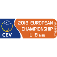 2018 European Volleyball Championship U18 Men Logo