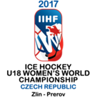 u18 hockey world championship