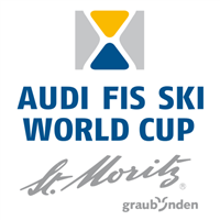 2020 FIS Alpine Skiing World Cup Women Logo