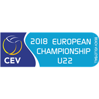 2018 U22 Beach Volleyball European Championship Logo