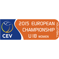 2015 European Volleyball Championship U17 Women Logo