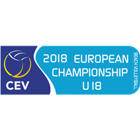 2018 U18 Beach Volleyball European Championship Logo
