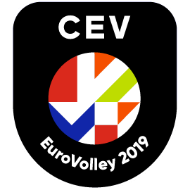 2019 European Men's Volleyball Championship
