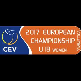 2017 European Volleyball Championship U17 Women