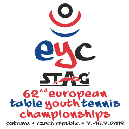 2019 European Table Tennis Youth Championships