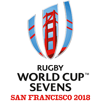 2018 Rugby World Cup Sevens