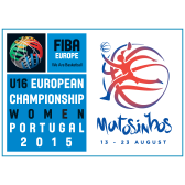 2015 FIBA U16 Women's European Basketball Championship