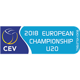 2018 U20 Beach Volleyball European Championship